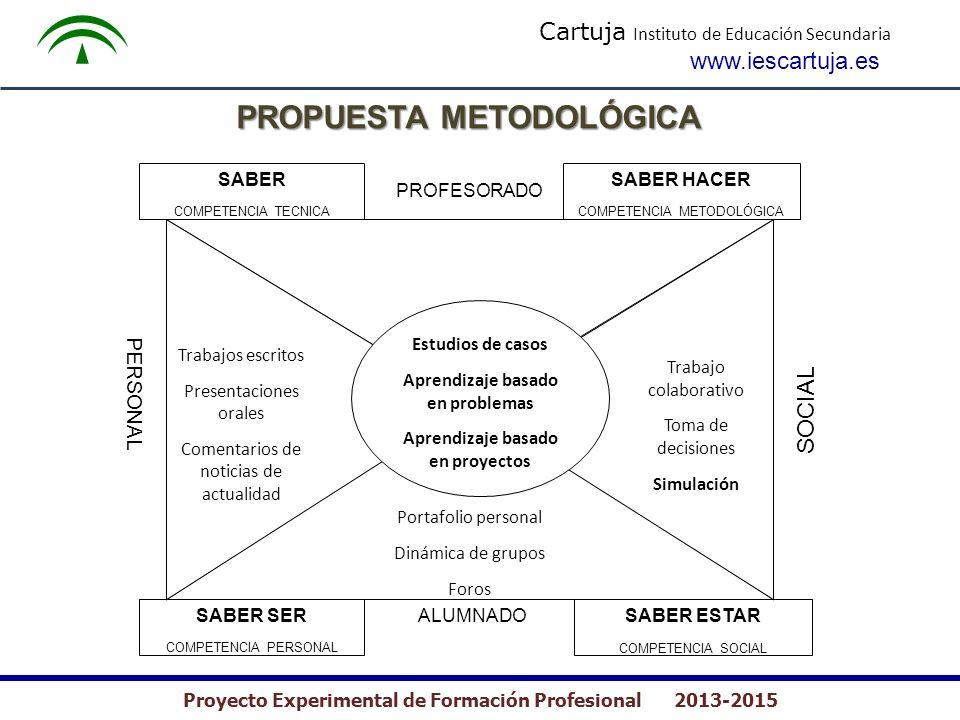 Cartuja Instituto de Educación Secundaria www.iescartuja.es Proyecto Experimental de Formación Profesional 2013-2015 PROPUESTA METODOLÓGICA SABER COMP