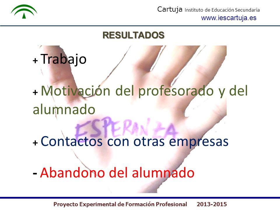 Cartuja Instituto de Educación Secundaria www.iescartuja.es Proyecto Experimental de Formación Profesional 2013-2015 RESULTADOS + Trabajo + Motivación del profesorado y del alumnado + Contactos con otras empresas - Abandono del alumnado