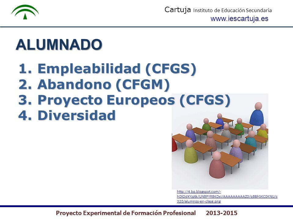 Cartuja Instituto de Educación Secundaria www.iescartuja.es Proyecto Experimental de Formación Profesional 2013-2015 ALUMNADO 1. Empleabilidad (CFGS)