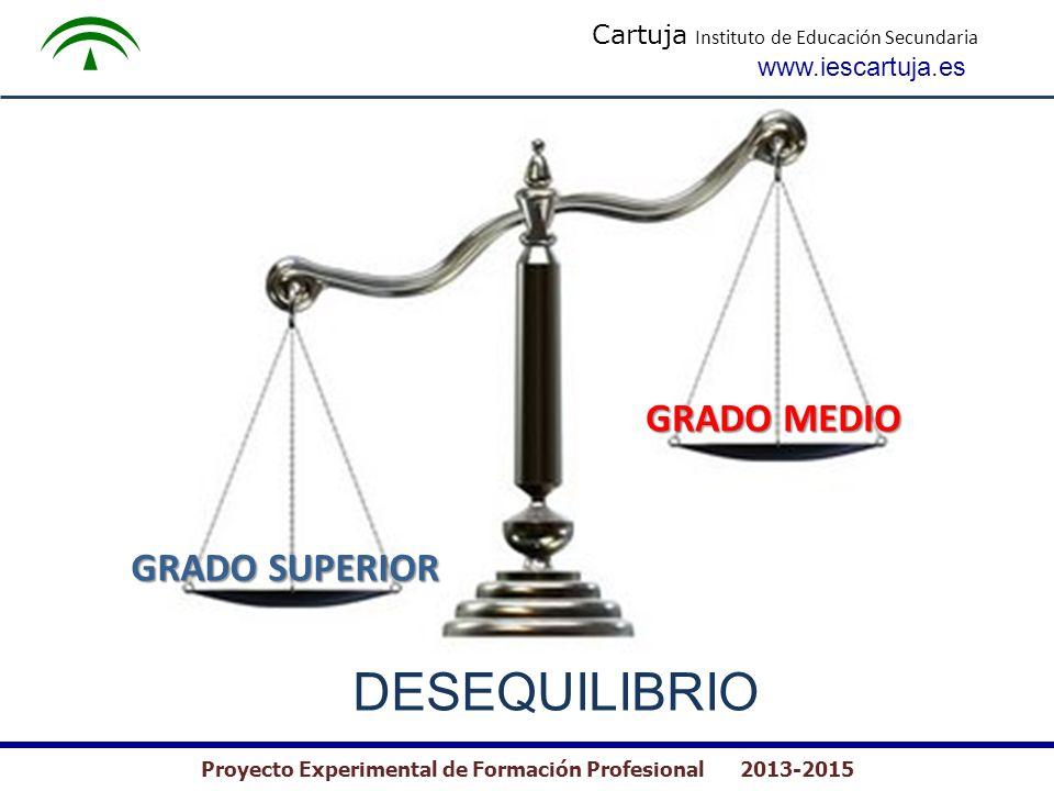Cartuja Instituto de Educación Secundaria www.iescartuja.es Proyecto Experimental de Formación Profesional 2013-2015 DESEQUILIBRIO GRADO MEDIO GRADO S