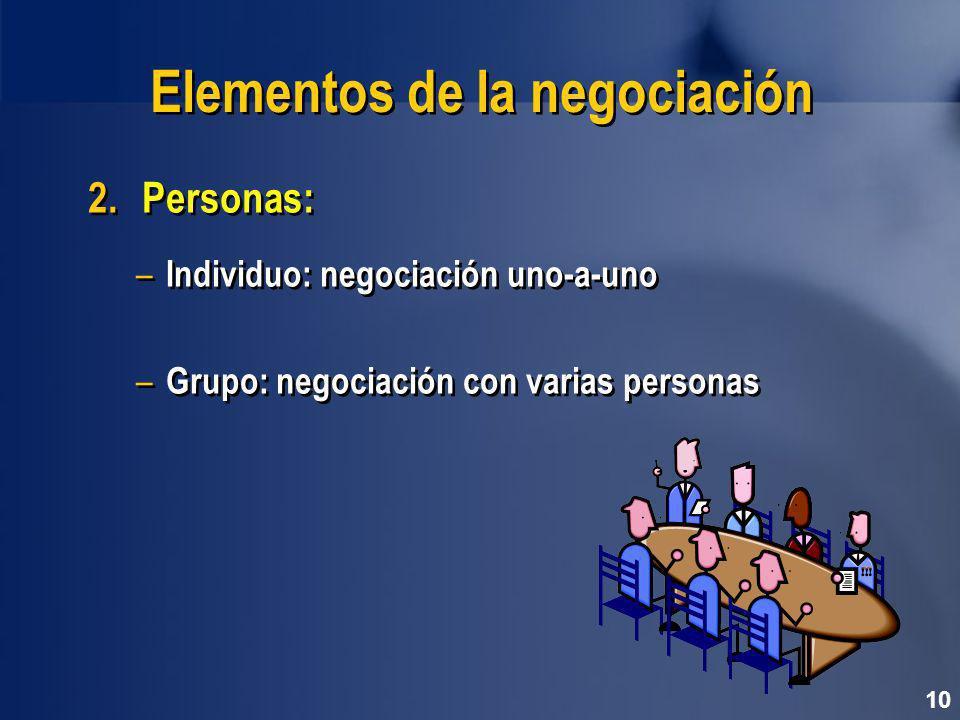 Elementos de la negociación 2.Personas: – Individuo: negociación uno-a-uno – Grupo: negociación con varias personas 2.Personas: – Individuo: negociación uno-a-uno – Grupo: negociación con varias personas 10