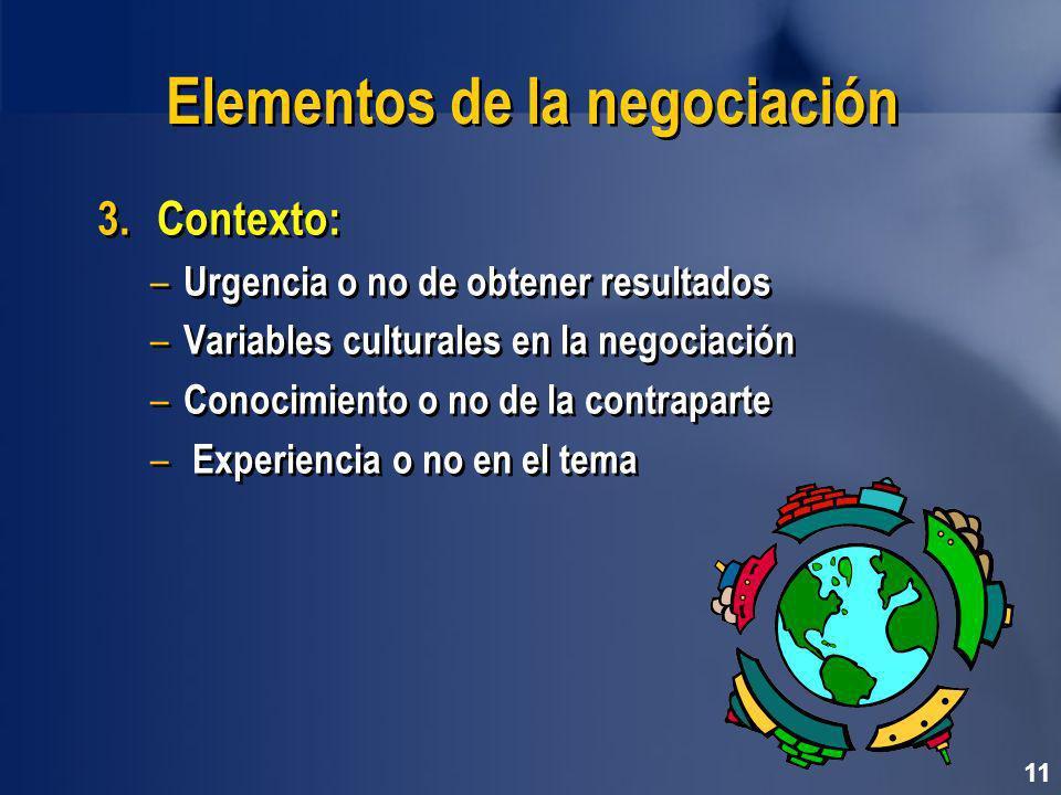 Elementos de la negociación 3.Contexto: – Urgencia o no de obtener resultados – Variables culturales en la negociación – Conocimiento o no de la contraparte – Experiencia o no en el tema 3.Contexto: – Urgencia o no de obtener resultados – Variables culturales en la negociación – Conocimiento o no de la contraparte – Experiencia o no en el tema 11