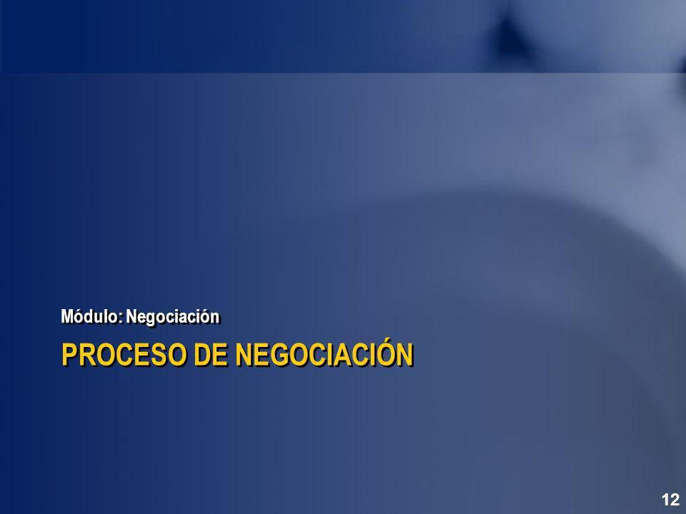 Módulo: Negociación PROCESO DE NEGOCIACIÓN 12