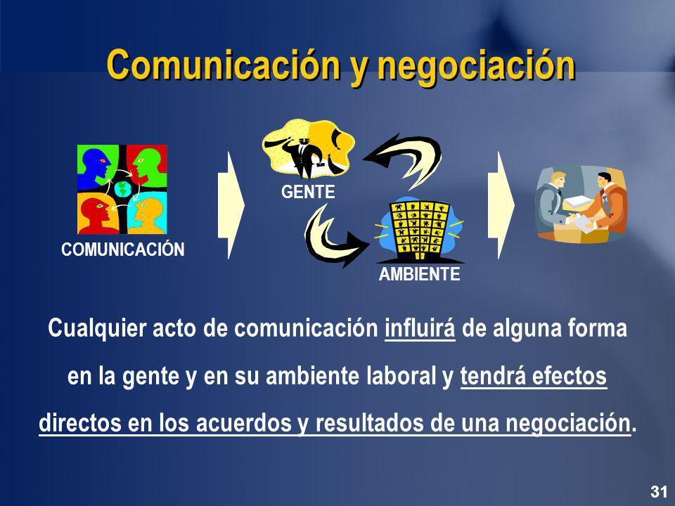 31 Comunicación y negociación Cualquier acto de comunicación influirá de alguna forma en la gente y en su ambiente laboral y tendrá efectos directos en los acuerdos y resultados de una negociación.