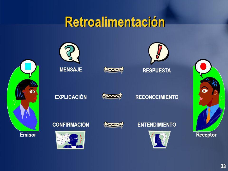 33 Retroalimentación EXPLICACIÓNRECONOCIMIENTO MENSAJE RESPUESTA CONFIRMACIÓNENTENDIMIENTO EmisorReceptor