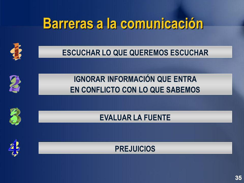 35 Barreras a la comunicación ESCUCHAR LO QUE QUEREMOS ESCUCHAR IGNORAR INFORMACIÓN QUE ENTRA EN CONFLICTO CON LO QUE SABEMOS EVALUAR LA FUENTEPREJUICIOS