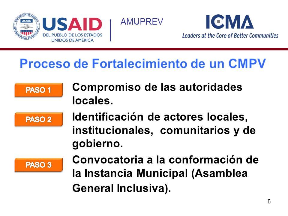 AMUPREV Compromiso de las autoridades locales. Identificación de actores locales, institucionales, comunitarios y de gobierno. Convocatoria a la confo