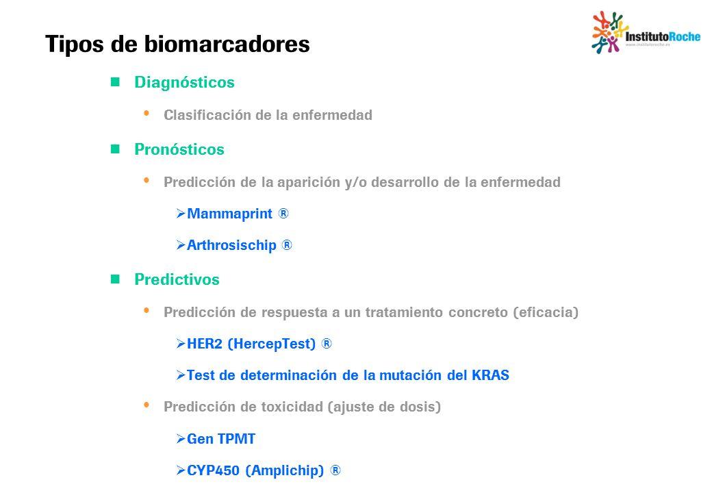 Tipos de biomarcadores Diagnósticos Clasificación de la enfermedad Pronósticos Predicción de la aparición y/o desarrollo de la enfermedad Mammaprint ®