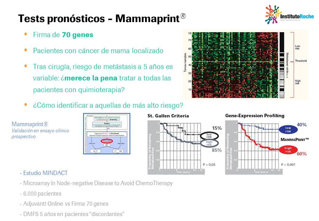 Tests pronósticos - Mammaprint ® Firma de 70 genes Pacientes con cáncer de mama localizado Tras cirugía, riesgo de metástasis a 5 años es variable: ¿