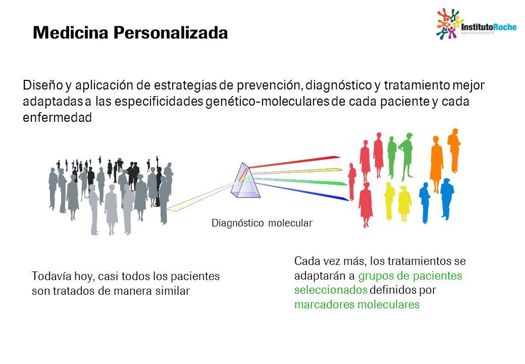 Medicina Personalizada Todavía hoy, casi todos los pacientes son tratados de manera similar Cada vez más, los tratamientos se adaptarán a grupos de pa