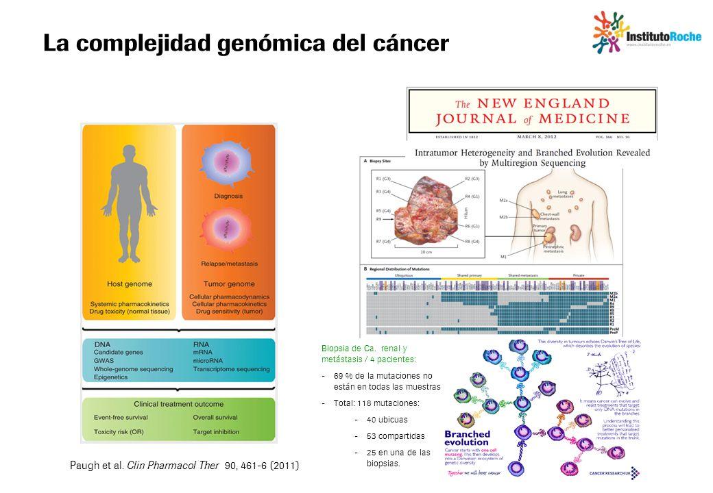 La complejidad genómica del cáncer Paugh et al. Clin Pharmacol Ther 90, 461-6 (2011) Biopsia de Ca. renal y metástasis / 4 pacientes: - 69 % de la mut
