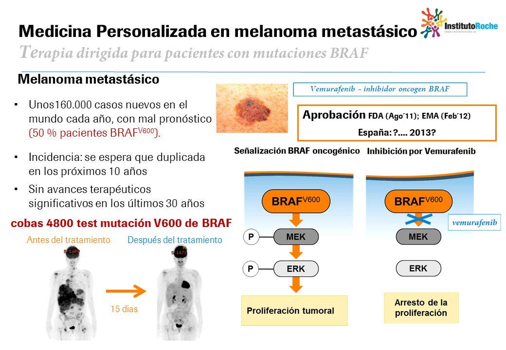 Medicina Personalizada en melanoma metastásico Te rapia dirigida para pacientes con mutaciones BRAF Melanoma metastásico Unos160.000 casos nuevos en e