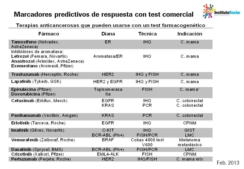 Marcadores predictivos de respuesta con test comercial Feb. 2013