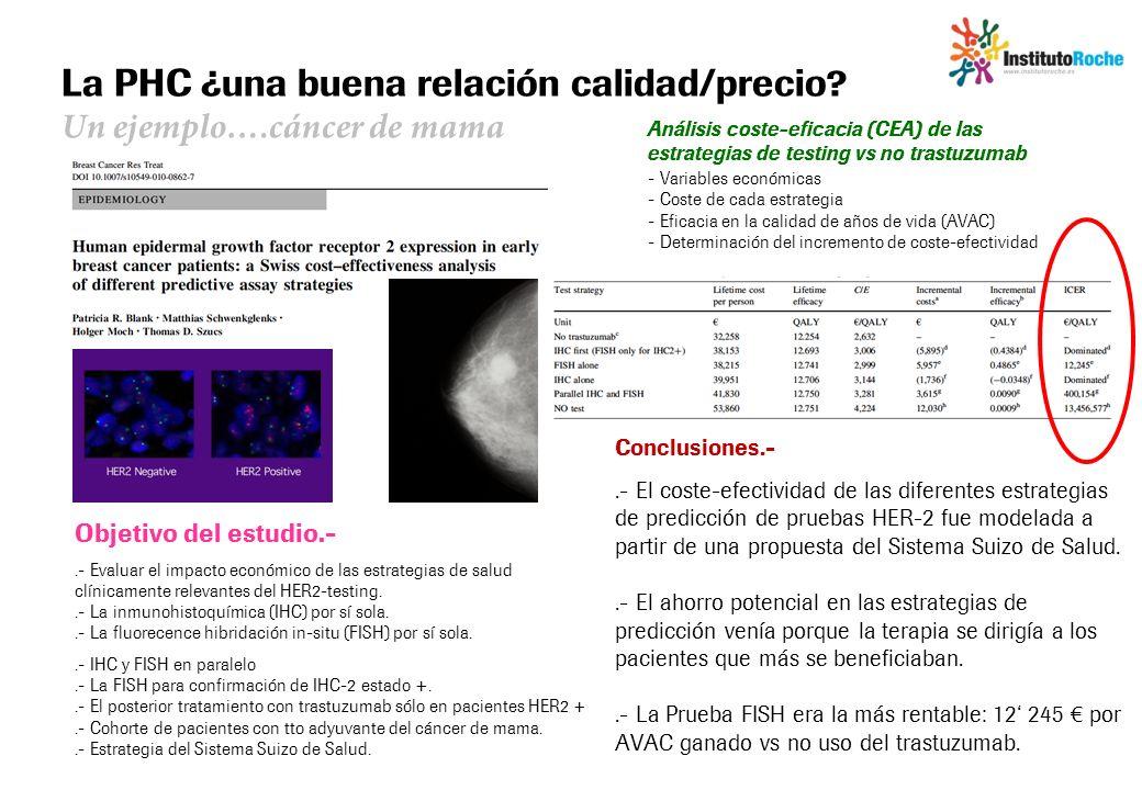La PHC ¿una buena relación calidad/precio? Un ejemplo….cáncer de mama Conclusiones.-.- El coste-efectividad de las diferentes estrategias de predicció