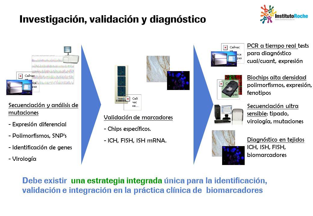 Investigación, validación y diagnóstico Secuenciación y análisis de mutaciones - Expresión diferencial - Polimorfismos, SNPs - Identificación de genes