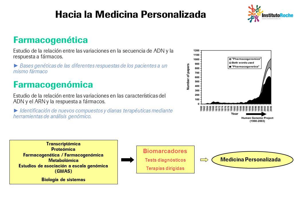 Tipos de biomarcadores Diagnósticos Clasificación de la enfermedad Pronósticos Predicción de la aparición y/o desarrollo de la enfermedad Mammaprint ® Arthrosischip ® Predictivos Predicción de respuesta a un tratamiento concreto (eficacia) HER2 (HercepTest) ® Test de determinación de la mutación del KRAS Predicción de toxicidad (ajuste de dosis) Gen TPMT CYP450 (Amplichip) ®