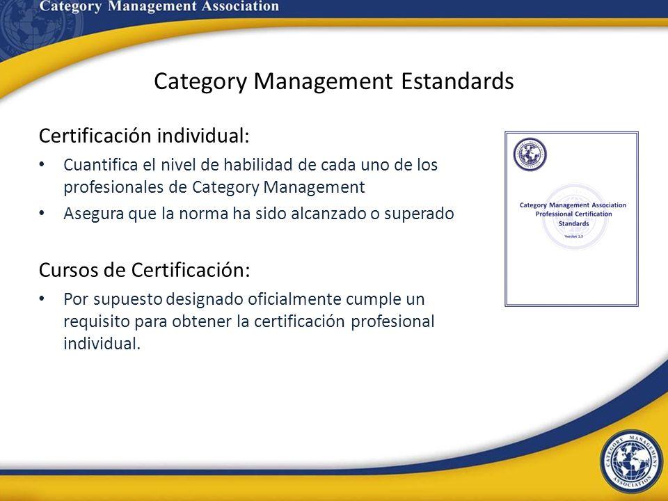Category Management Estandards Certificación individual: Cuantifica el nivel de habilidad de cada uno de los profesionales de Category Management Aseg