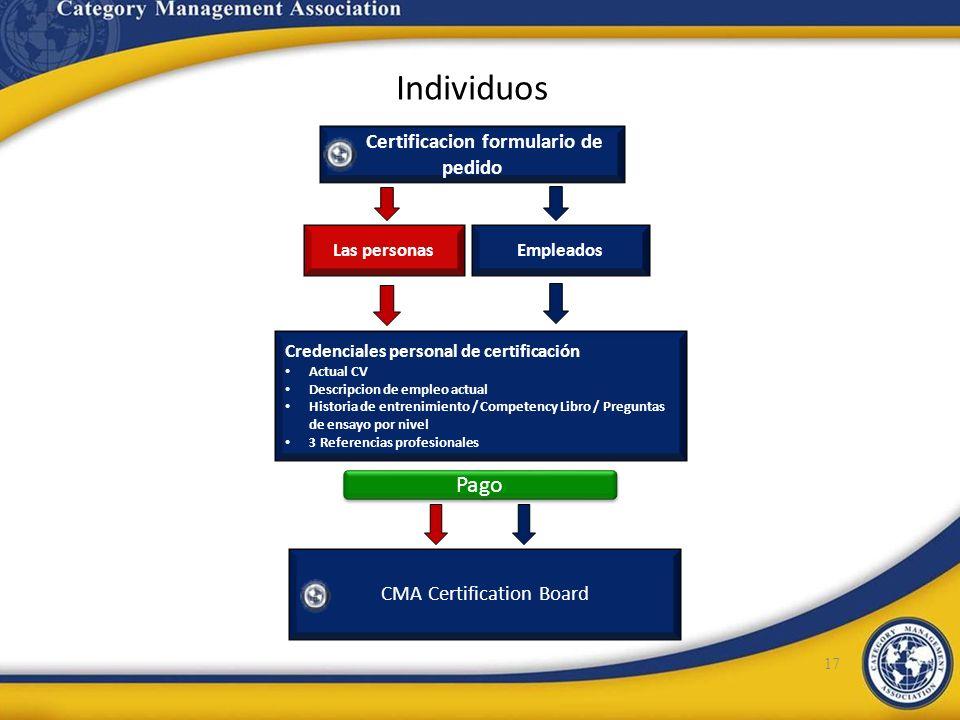 Individuos 17 Certificacion formulario de pedido EmpleadosLas personas CMA Certification Board Credenciales personal de certificación Actual CV Descri