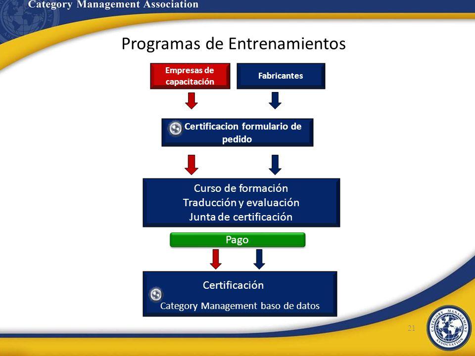 Programas de Entrenamientos 21 Certificacion formulario de pedido Fabricantes Empresas de capacitación Category Management baso de datos Curso de form