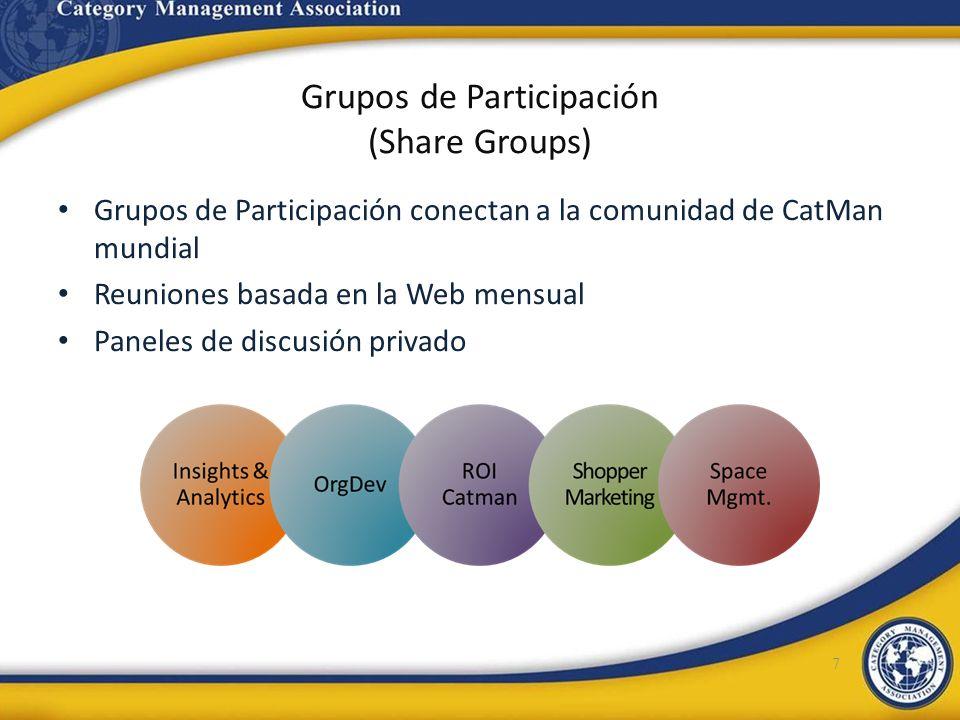 Grupos de Participación (Share Groups) Grupos de Participación conectan a la comunidad de CatMan mundial Reuniones basada en la Web mensual Paneles de