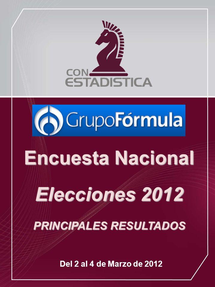 Encuesta Nacional Elecciones 2012 PRINCIPALES RESULTADOS Del 2 al 4 de Marzo de 2012