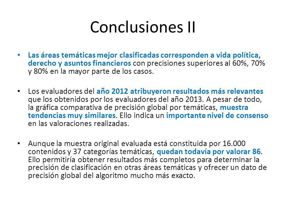 Conclusiones II Las áreas temáticas mejor clasificadas corresponden a vida política, derecho y asuntos financieros con precisiones superiores al 60%, 70% y 80% en la mayor parte de los casos.