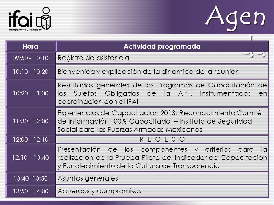 HoraActividad programada 09:50 - 10:10 Registro de asistencia 10:10 - 10:20 Bienvenida y explicación de la dinámica de la reunión 10:20 - 11:30 Result