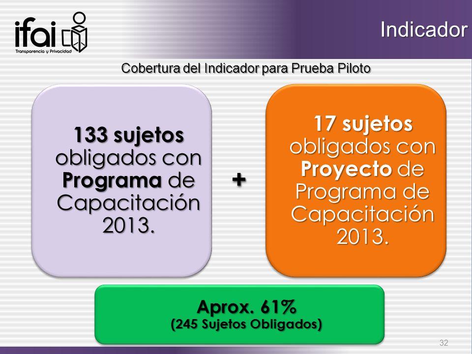 32 133 sujetos obligados con Programa de Capacitación 2013. 17 sujetos obligados con Proyecto de Programa de Capacitación 2013. ++ Aprox. 61% (245 Suj