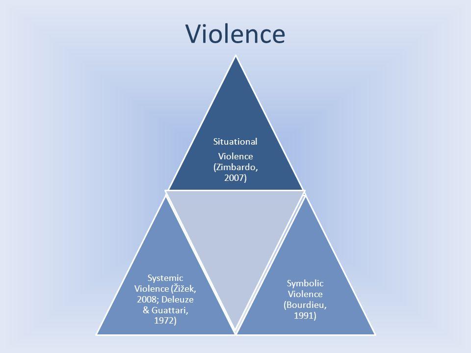 Violence Situational Violence (Zimbardo, 2007) Systemic Violence (Žižek, 2008; Deleuze & Guattari, 1972) Symbolic Violence (Bourdieu, 1991)