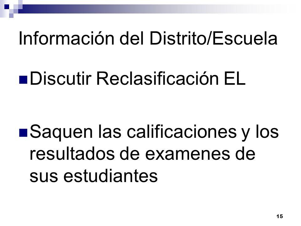 Información del Distrito/Escuela Discutir Reclasificación EL Saquen las calificaciones y los resultados de examenes de sus estudiantes 15
