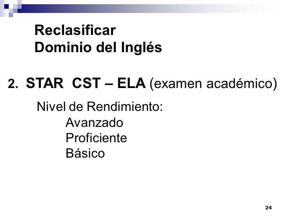 24 Reclasificar Dominio del Inglés 2. STAR CST – ELA ( examen académico ) Nivel de Rendimiento: Avanzado Proficiente Básico