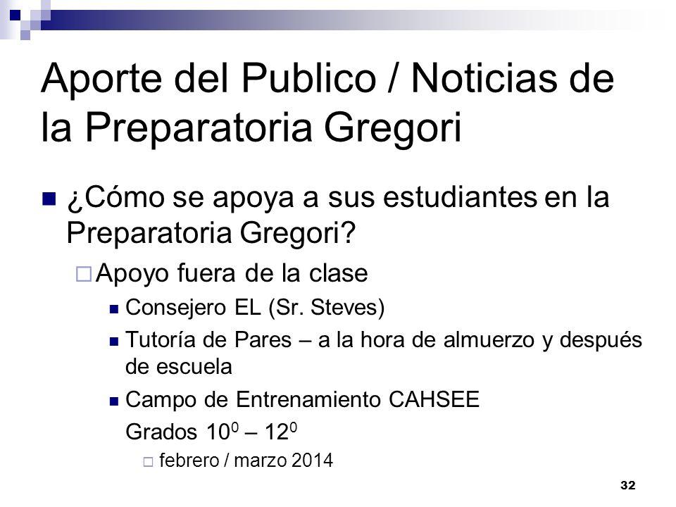 Aporte del Publico / Noticias de la Preparatoria Gregori ¿Cómo se apoya a sus estudiantes en la Preparatoria Gregori? Apoyo fuera de la clase Consejer