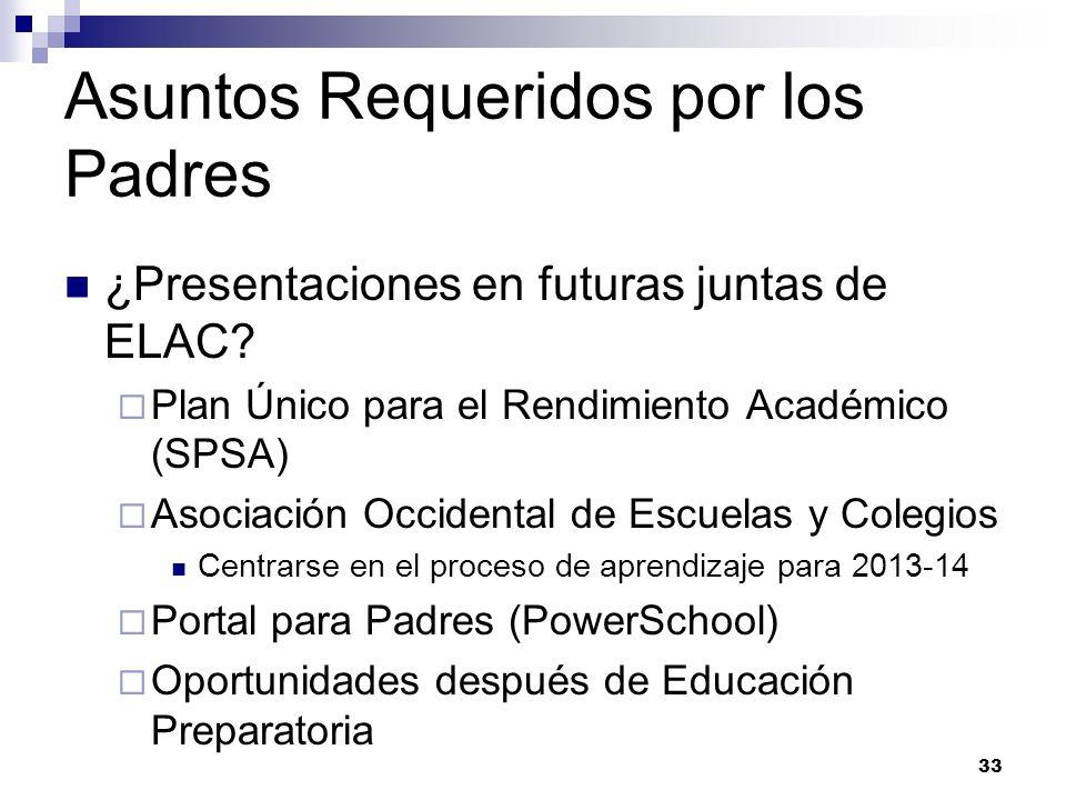 Asuntos Requeridos por los Padres ¿Presentaciones en futuras juntas de ELAC? Plan Único para el Rendimiento Académico (SPSA) Asociación Occidental de