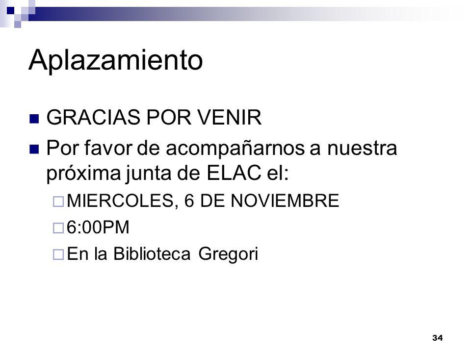 Aplazamiento GRACIAS POR VENIR Por favor de acompañarnos a nuestra próxima junta de ELAC el: MIERCOLES, 6 DE NOVIEMBRE 6:00PM En la Biblioteca Gregori 34