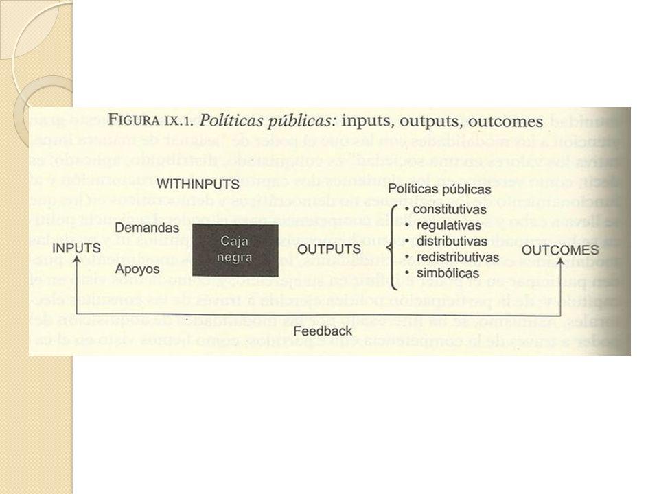Tipos de políticas públicas Regulatorias: aquellas orientadas principalmente a lograr la realización de conductas deseadas o la no realización de conductas indeseadas.