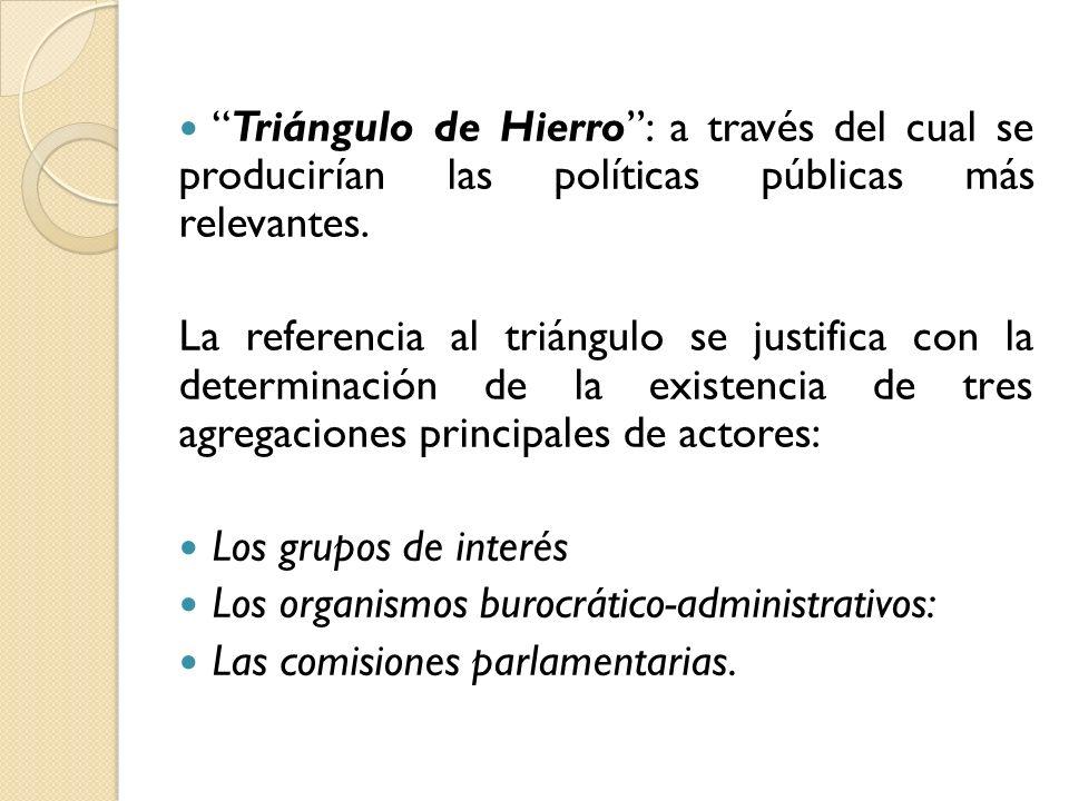 Triángulo de Hierro: a través del cual se producirían las políticas públicas más relevantes. La referencia al triángulo se justifica con la determinac