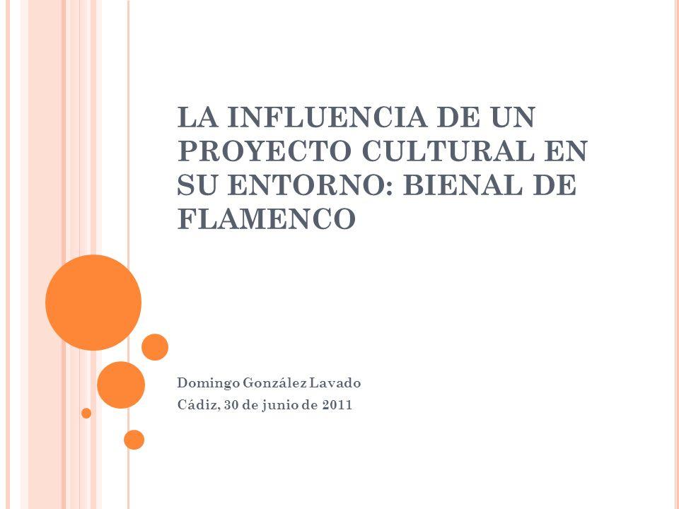 INTRODUCCIÓN Definición de entorno Proyecto cultural como respuesta a una demanda real Influencia bidireccional.