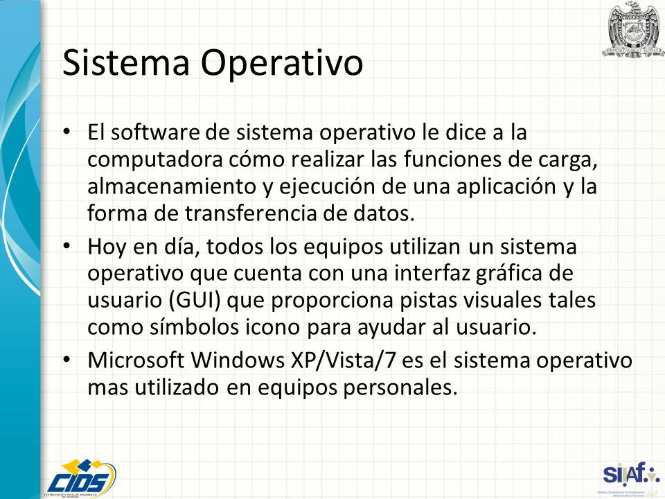 Sistema Operativo El software de sistema operativo le dice a la computadora cómo realizar las funciones de carga, almacenamiento y ejecución de una ap