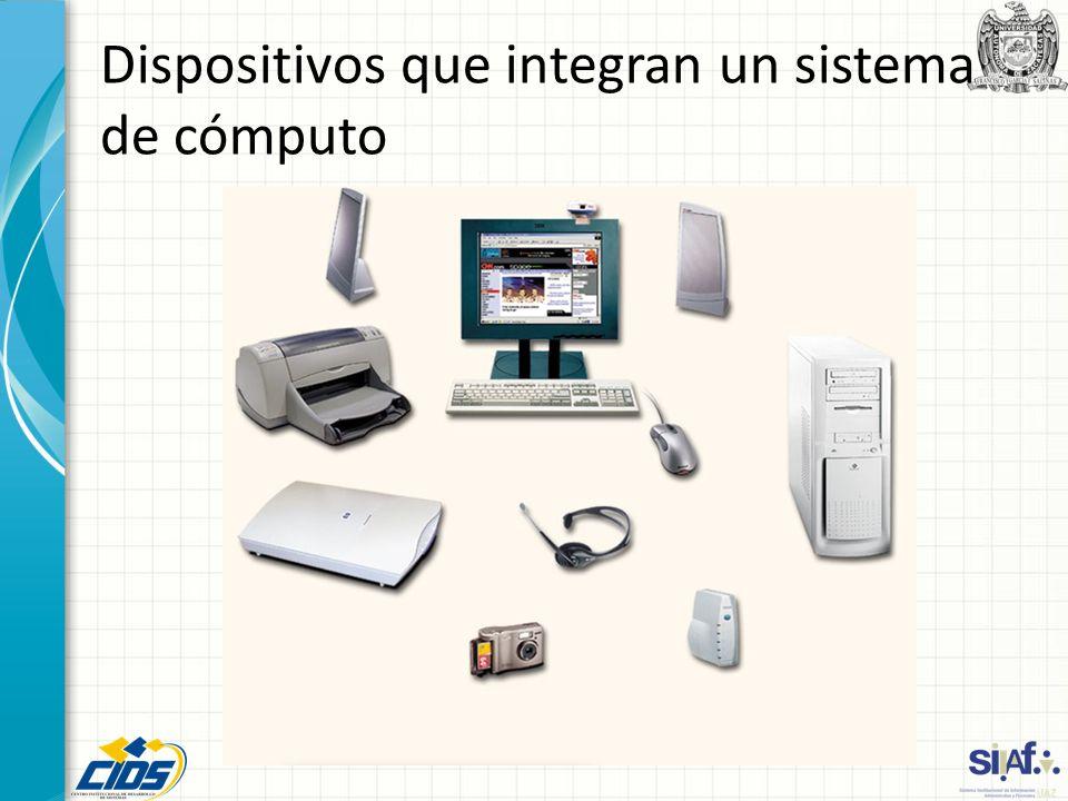Dispositivos que integran un sistema de cómputo