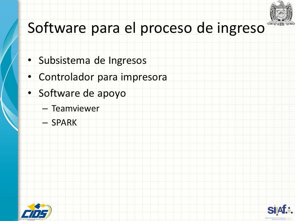Software para el proceso de ingreso Subsistema de Ingresos Controlador para impresora Software de apoyo – Teamviewer – SPARK