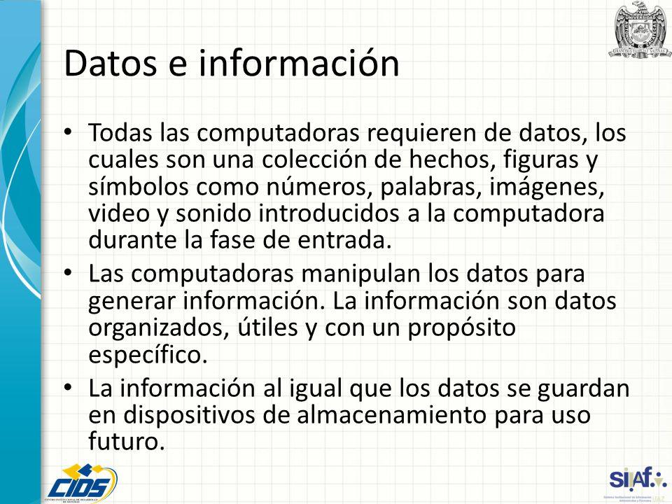 Datos e información Todas las computadoras requieren de datos, los cuales son una colección de hechos, figuras y símbolos como números, palabras, imág
