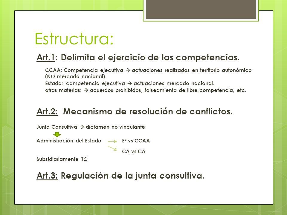 Estructura: Art.1: Delimita el ejercicio de las competencias. CCAA: Competencia ejecutiva actuaciones realizadas en territorio autonómico (NO mercado