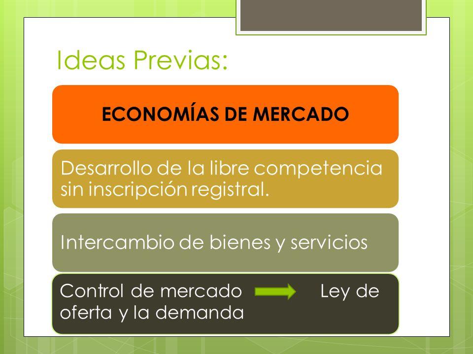 Ideas Previas: ECONOMÍAS DE MERCADO Desarrollo de la libre competencia sin inscripción registral. Intercambio de bienes y servicios Control de mercado