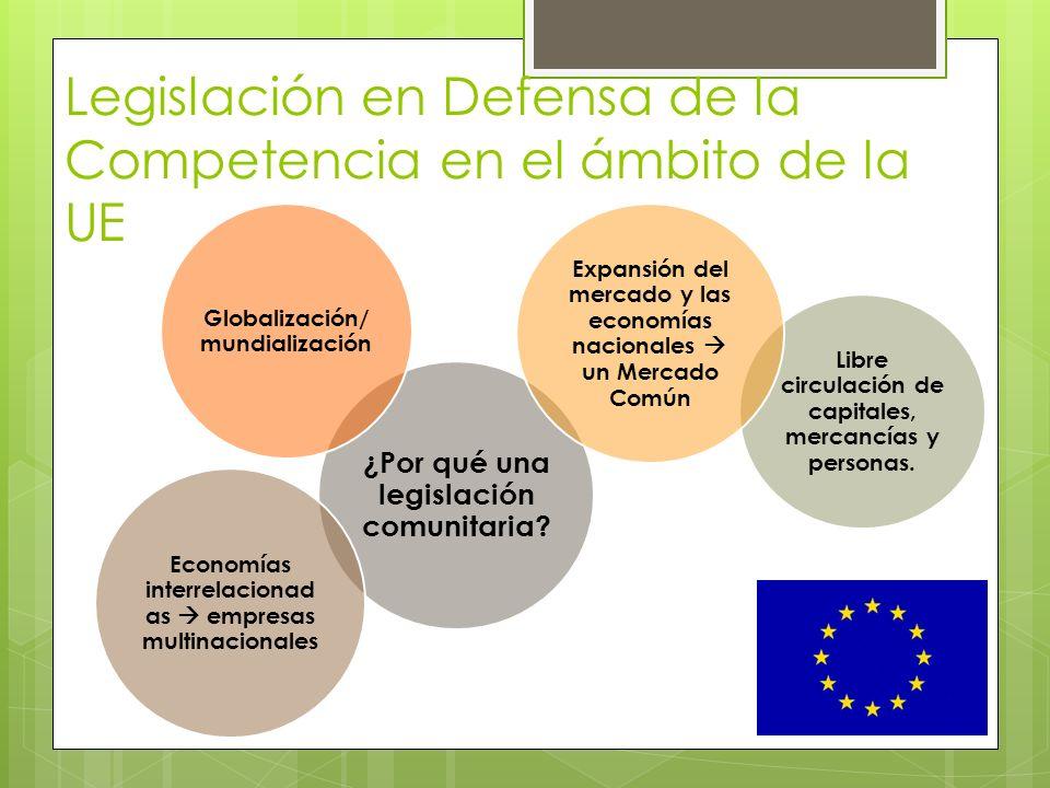 Legislación en Defensa de la Competencia en el ámbito de la UE ¿Por qué una legislación comunitaria? Globalización/ mundialización Libre circulación d