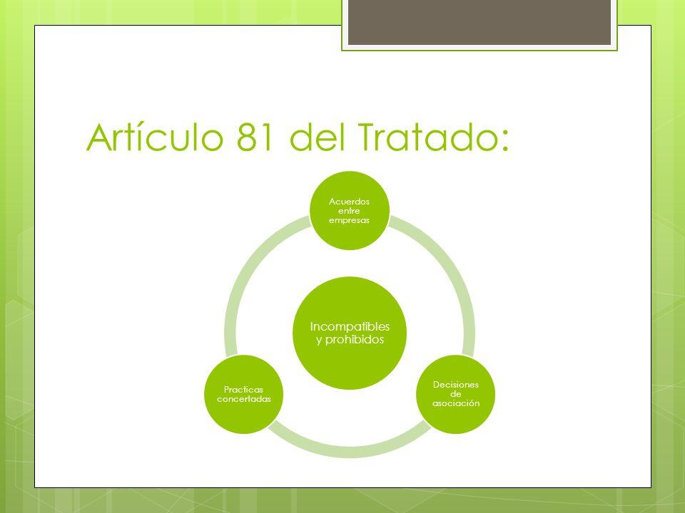 Artículo 81 del Tratado: Incompatibles y prohibidos Acuerdos entre empresas Decisiones de asociación Practicas concertadas