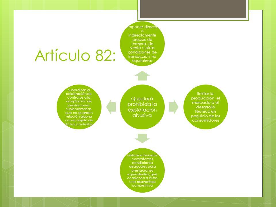 Artículo 82: Quedará prohibida la explotación abusiva imponer directa o indirectamente precios de compra, de venta u otras condiciones de transacción