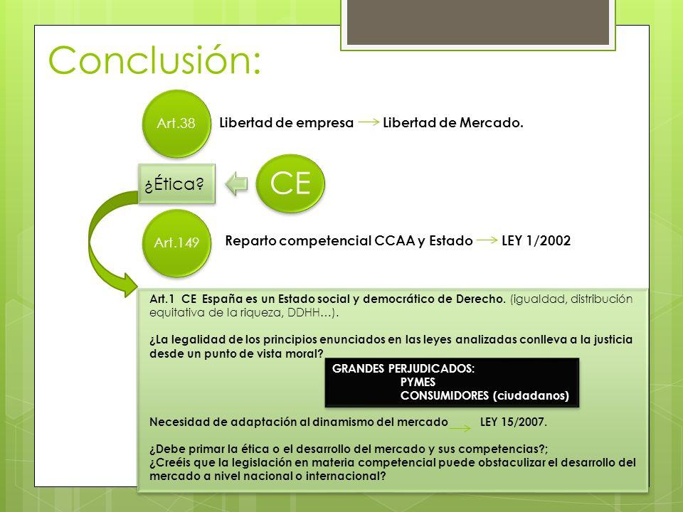 Conclusión: Art.38Art.149 CE ¿Ética? Libertad de empresa Libertad de Mercado. Reparto competencial CCAA y Estado LEY 1/2002 Art.1 CE España es un Esta