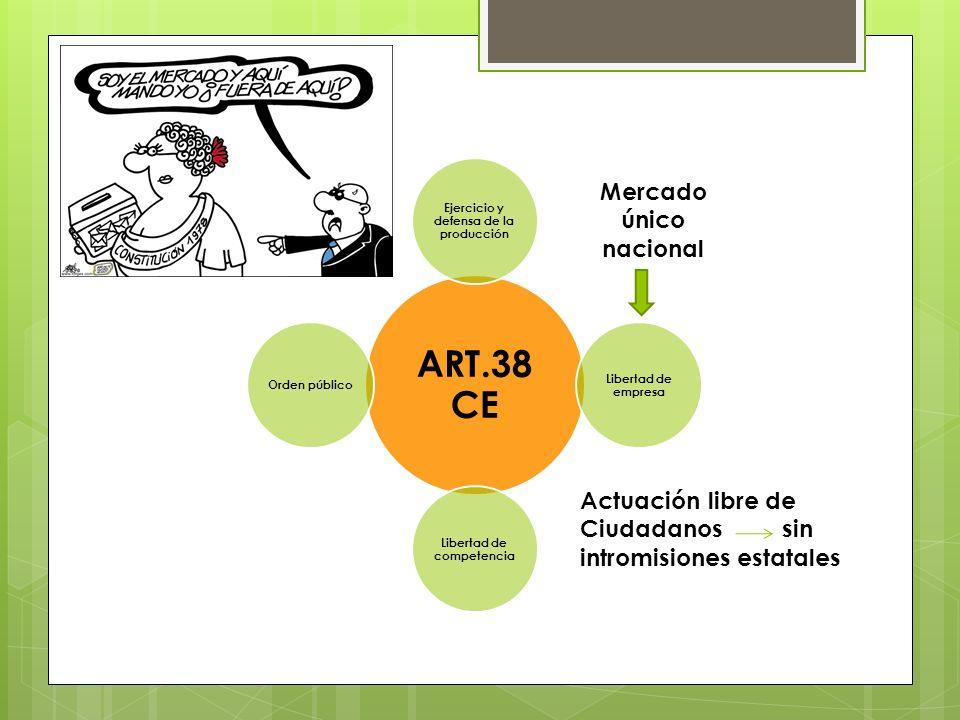 ART.38 CE Ejercicio y defensa de la producción Libertad de empresa Libertad de competencia Orden público Actuación libre de Ciudadanos sin intromision