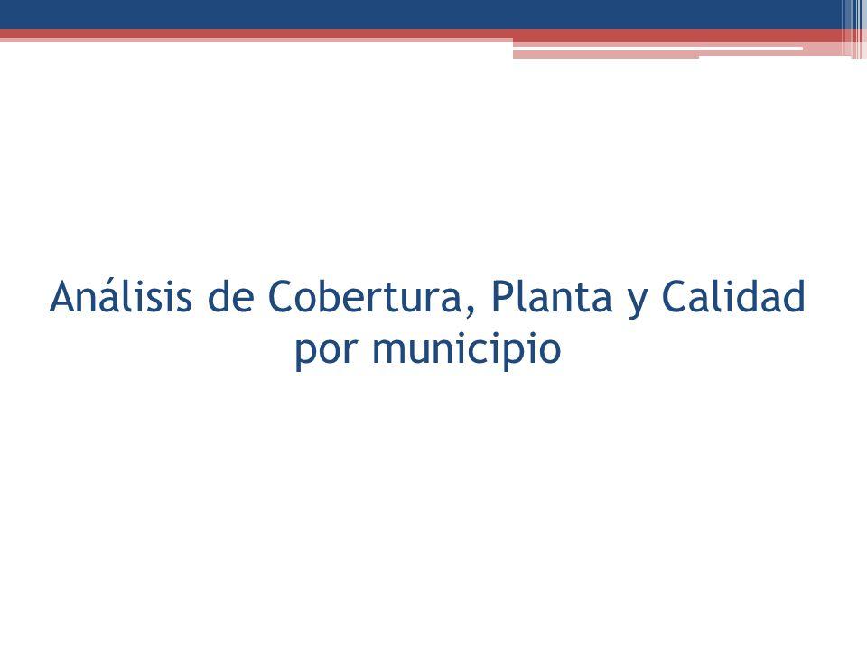 Análisis de Cobertura, Planta y Calidad por municipio