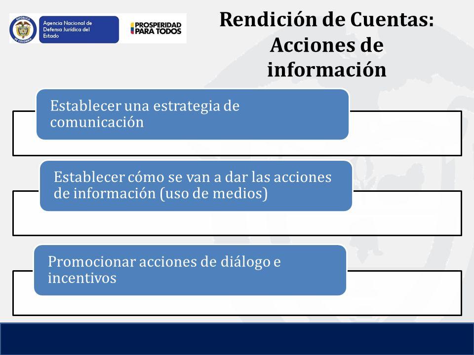 Rendición de Cuentas: Acciones de información Establecer una estrategia de comunicación Establecer cómo se van a dar las acciones de información (uso de medios) Promocionar acciones de diálogo e incentivos